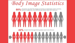 Teenage-Girls-Body-Image-Statistics